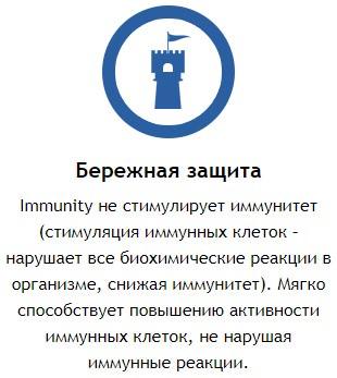 Immunity способствует повышению активности иммунных клеток